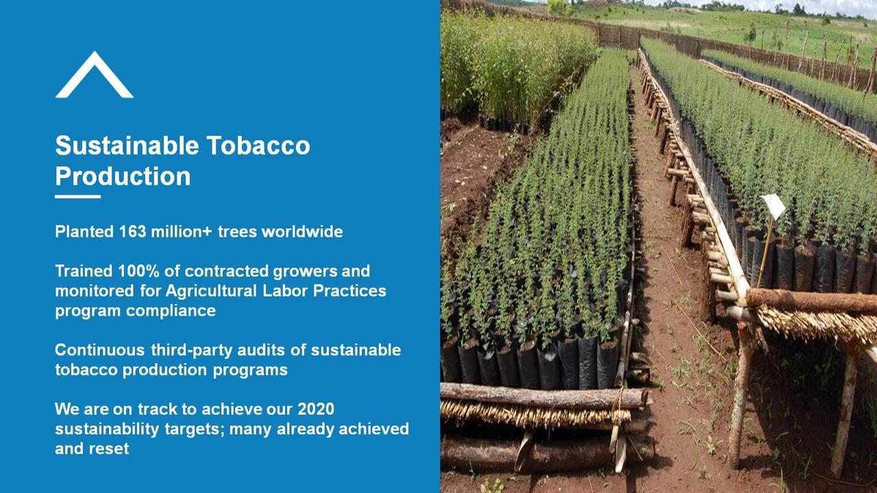 PYX Pyxus Sustainable Tobacco Production