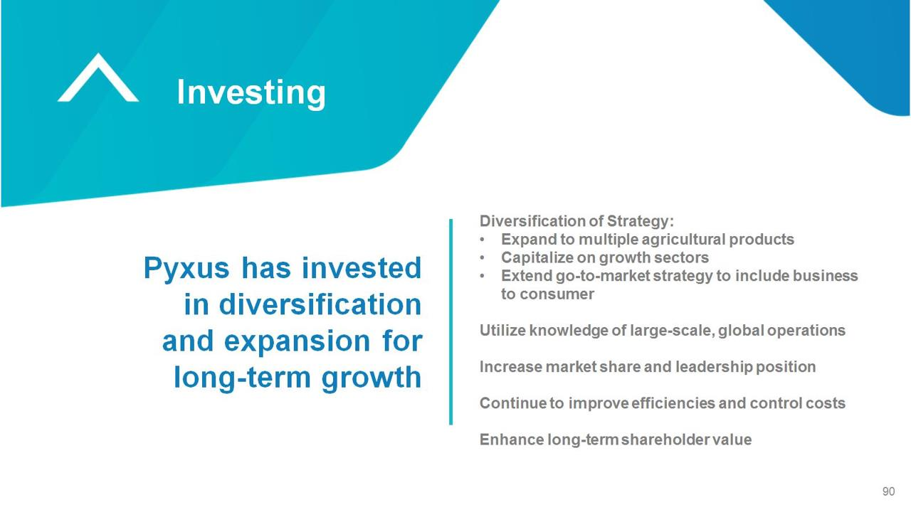 PYX Pyxus has Invested in Diversification and Expansion for Long-term Growth